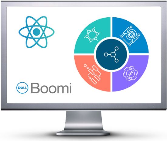 Dell Boomi Platform - Integration, MDM, EDI, APIs, and Workflow Automation