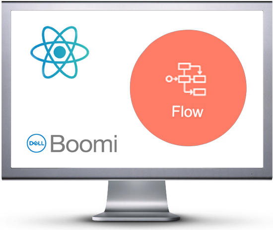 Dell Boomi Flow - Workflow Automation and Application Development