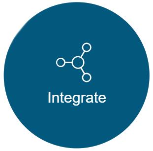 Dell Boomi Integration Services